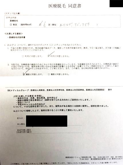 湘南美容クリニックの同意書